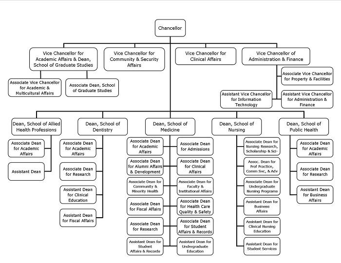 State Policies Leadership In Medicine | Download PDF